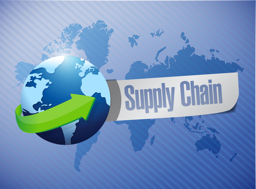 invest in a supply chain planning system